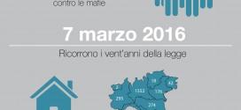Riutilizzo sociale dei beni confiscati ai mafiosi: la legge 109/96 compie vent'anni